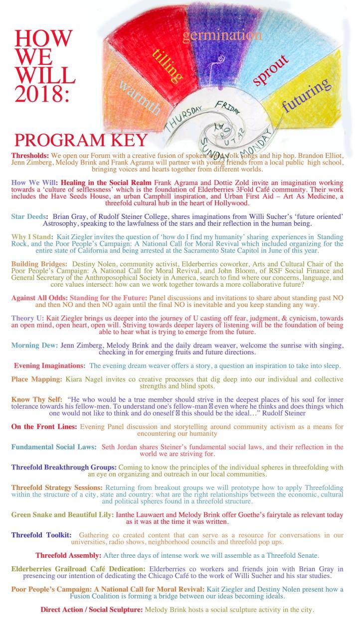 HowWeWill_schedule Key.jpg
